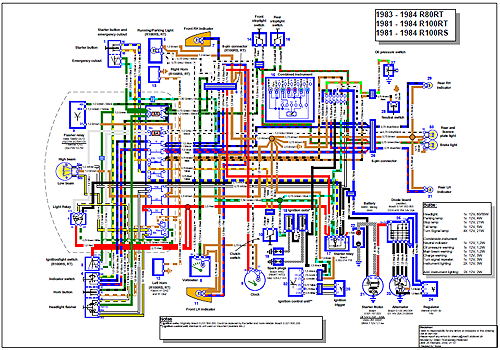 colourdiagram zimmerframe racing bmw wiring harness 1993 R100 at creativeand.co